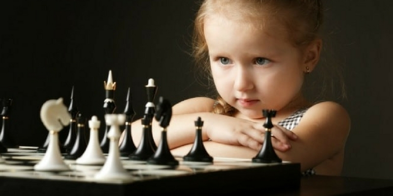 Which famous chess player are you