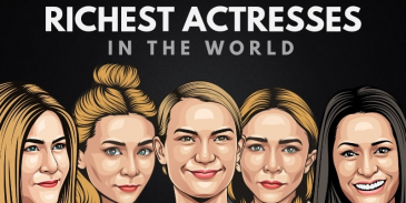 Take this quiz and see how well you know about top 10 richest hollywood actresses in the world?