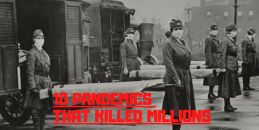 Take this quiz and see how well you know about death rate in worst pandemics?