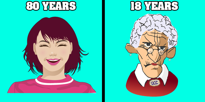 Let us guess your mental age from these questions