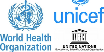 How much do you know about these World Organisations