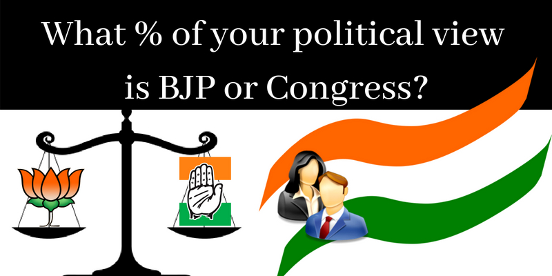 What % of your political view is BJP or Congress?
